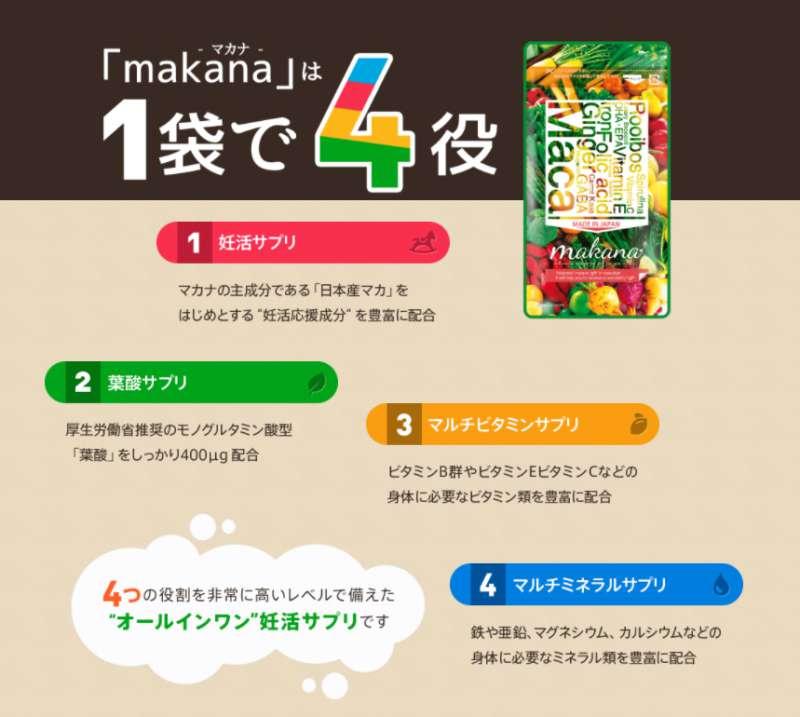 makana(マカナ)配合成分の効果を解説!