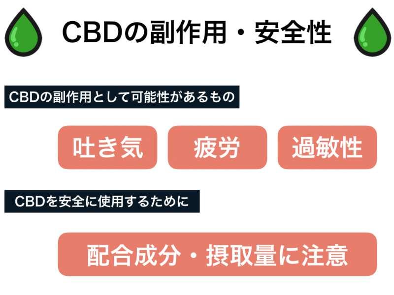 CBDの副作用・安全性は大丈夫なのか